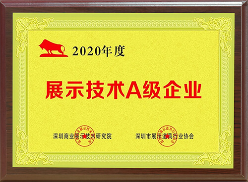 Responsy Won The Honor Of A-level Enterprises of Displaying Technology In 2020